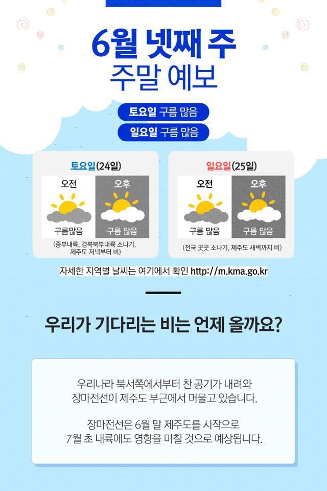 images on organization : 오늘의 날씨